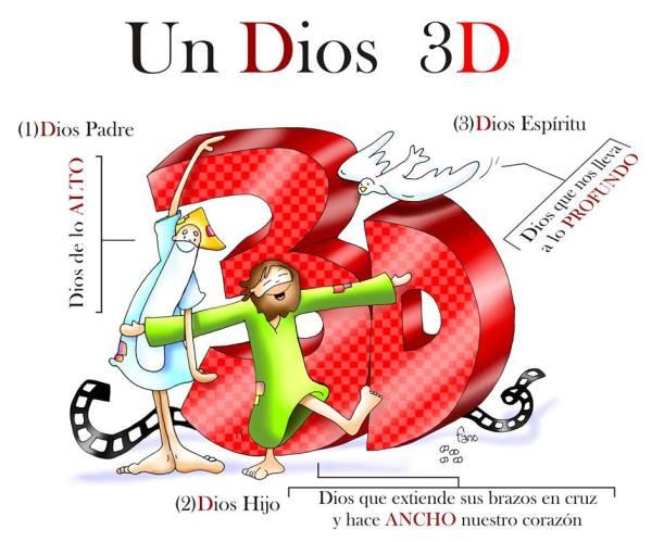 Dios 3d